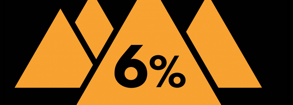 Compleanno del 6% – Salle (Abruzzo)